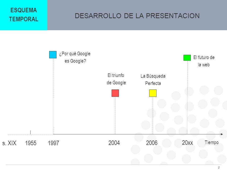 2 ESQUEMA TEMPORAL DESARROLLO DE LA PRESENTACION 1997 2004 El triunfo de Google 2006 La Búsqueda Perfecta 20xx El futuro de la web Tiempo ¿Por qué Goo