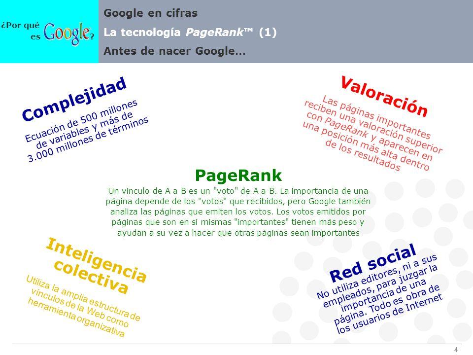 5 ¿Por qué es ? Google en cifras La tecnología PageRank (2) Antes de nacer Google…