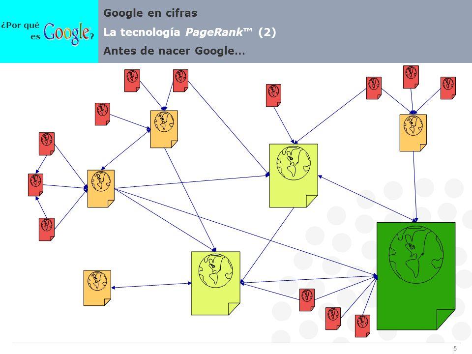 6 Cuando nació Google...
