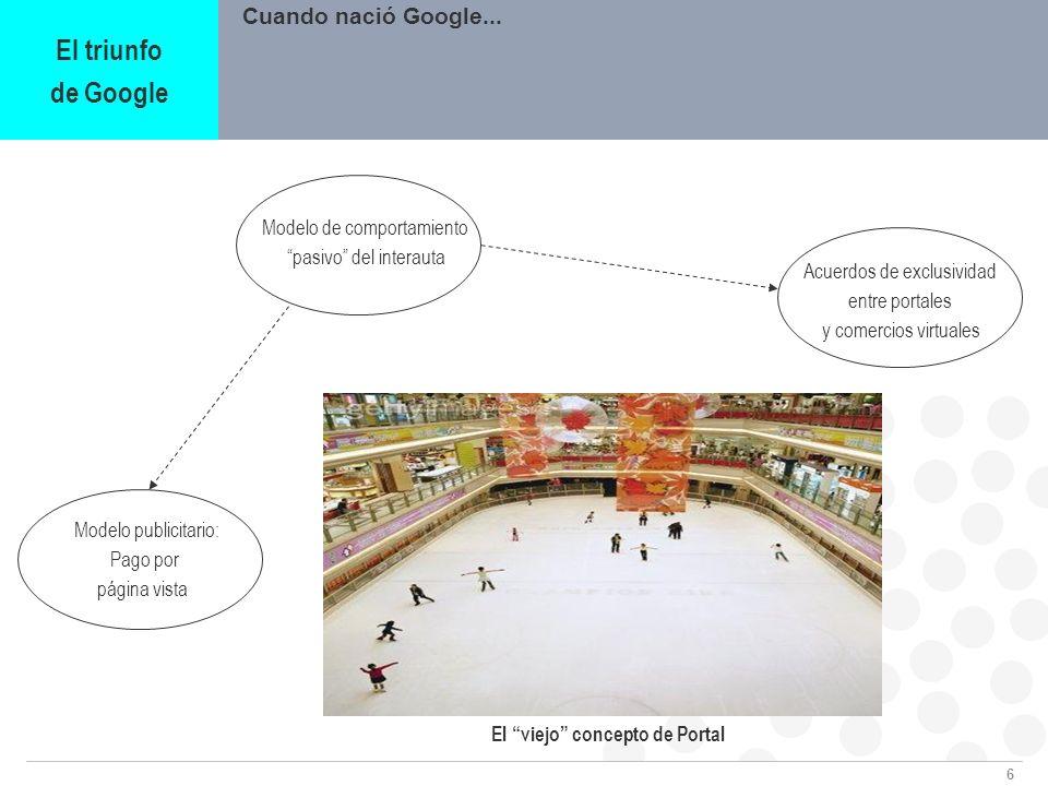 6 Cuando nació Google... El triunfo de Google El viejo concepto de Portal Modelo publicitario: Pago por página vista Modelo de comportamiento pasivo d