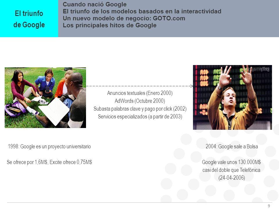 10 Cuando nació Google El triunfo de los modelos basados en la interactividad Un nuevo modelo de negocio: GOTO.com Los principales hitos de Google Las claves de su éxito Una tecnología revolucionaria Generosidad: Dar antes que recibir Una dedicación ejemplar El modelo de negocio que ha triunfado El triunfo de Google