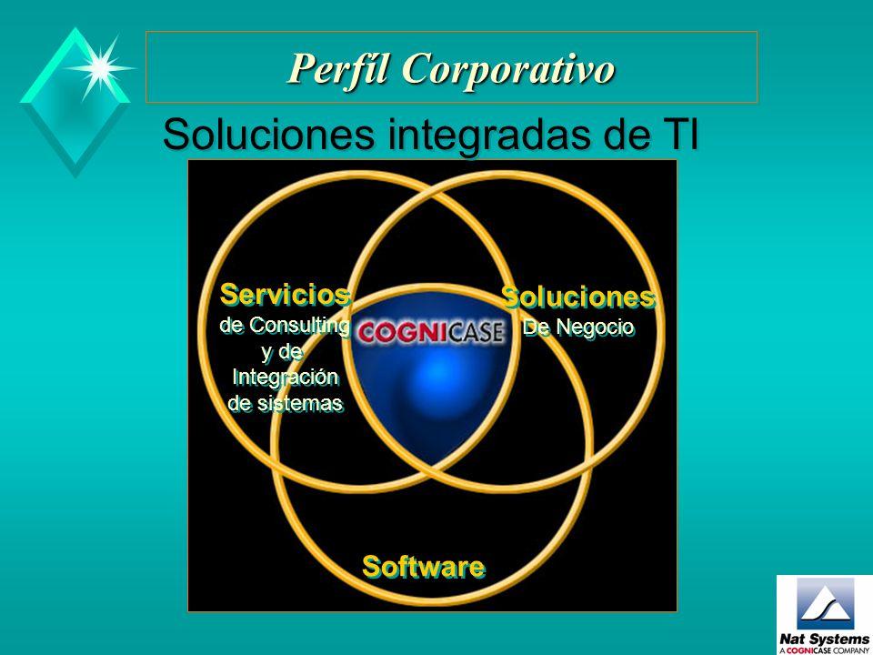 Software Factory Componentes: Certificación de calidad Nat Systems a COGNICASE Company