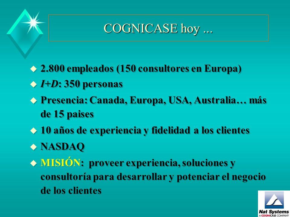 Presente en los mercados clave Toronto Montreal Quebec Sydney Lisbon London Munich Washington Calgary Ottawa Madrid Paris Milan Rome New-York