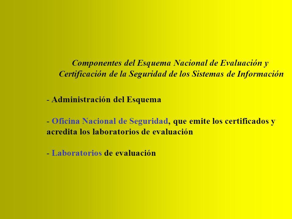 - Administración del Esquema - Oficina Nacional de Seguridad, que emite los certificados y acredita los laboratorios de evaluación - Laboratorios de e