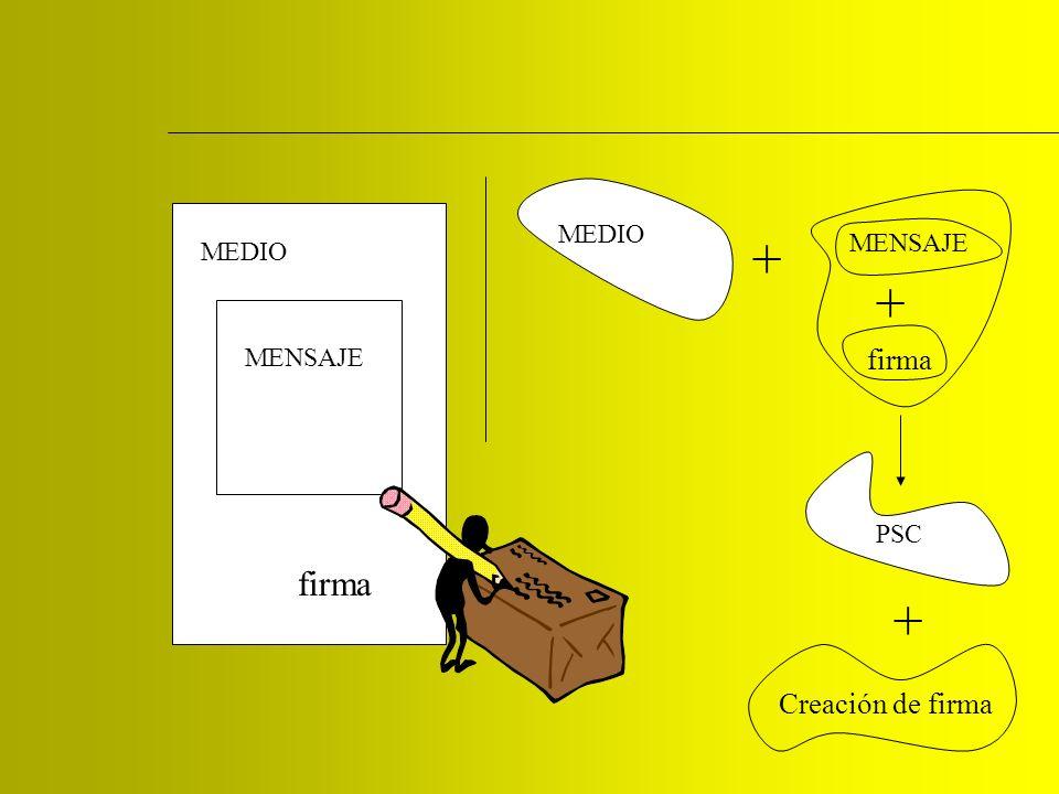 firma MEDIO MENSAJE MEDIO PSC + firma MENSAJE Creación de firma + +