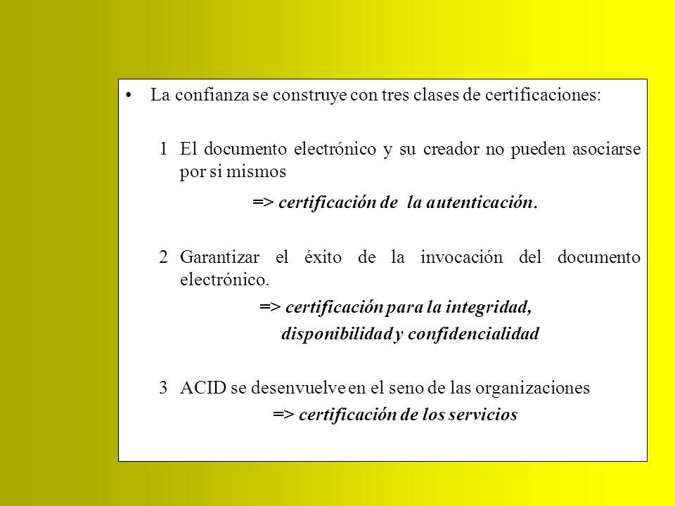 La confianza se construye con tres clases de certificaciones: 1El documento electrónico y su creador no pueden asociarse por si mismos => certificació