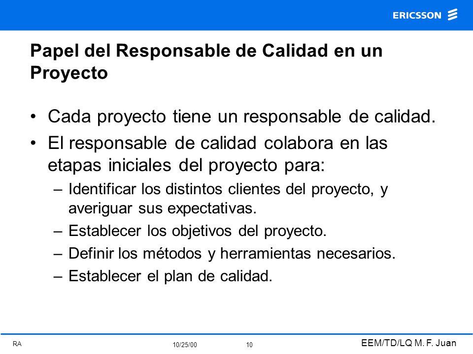 RA 10/25/00 EEM/TD/LQ M. F. Juan 10 Papel del Responsable de Calidad en un Proyecto Cada proyecto tiene un responsable de calidad. El responsable de c