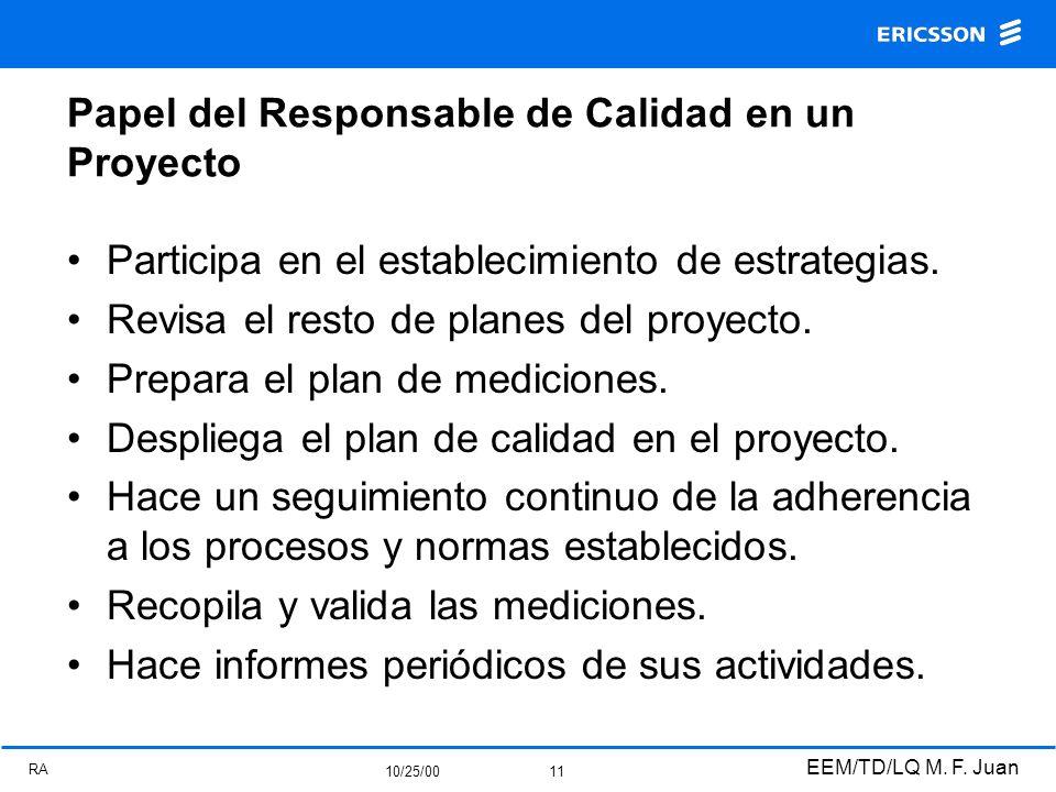 RA 10/25/00 EEM/TD/LQ M. F. Juan 11 Papel del Responsable de Calidad en un Proyecto Participa en el establecimiento de estrategias. Revisa el resto de