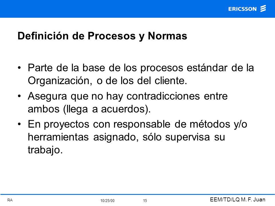 RA 10/25/00 EEM/TD/LQ M. F. Juan 15 Definición de Procesos y Normas Parte de la base de los procesos estándar de la Organización, o de los del cliente