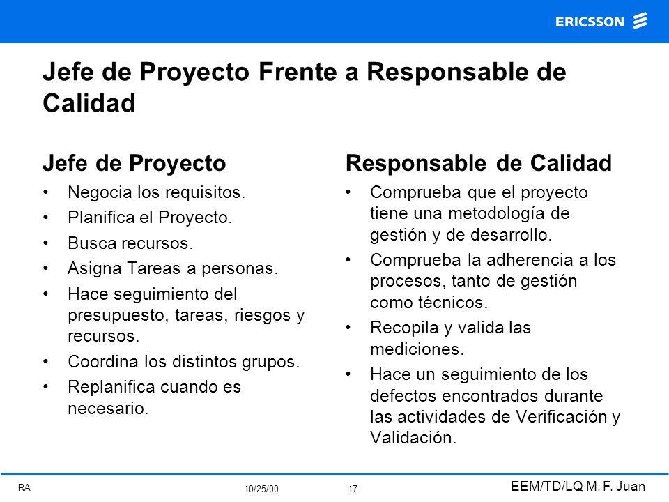 RA 10/25/00 EEM/TD/LQ M. F. Juan 17 Jefe de Proyecto Frente a Responsable de Calidad Jefe de Proyecto Negocia los requisitos. Planifica el Proyecto. B