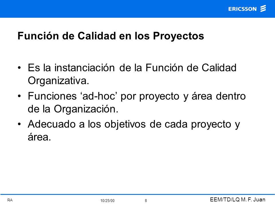 RA 10/25/00 EEM/TD/LQ M. F. Juan 8 Función de Calidad en los Proyectos Es la instanciación de la Función de Calidad Organizativa. Funciones ad-hoc por