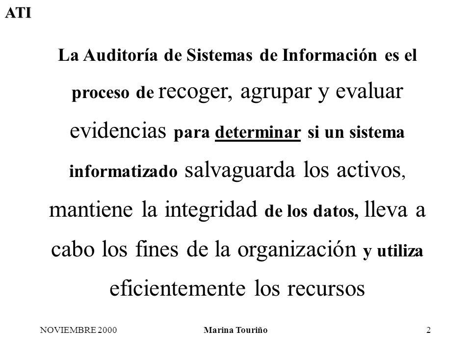 ATI NOVIEMBRE 2000Marina Touriño3 La Auditoría de Sistemas de Información brinda a la Dirección información objetiva e independiente sobre el grado de cumplimento de los controles (políticas y procedimientos) la detección de los riesgos donde existan debilidades significativas de control recomendaciones para realizar acciones correctivas