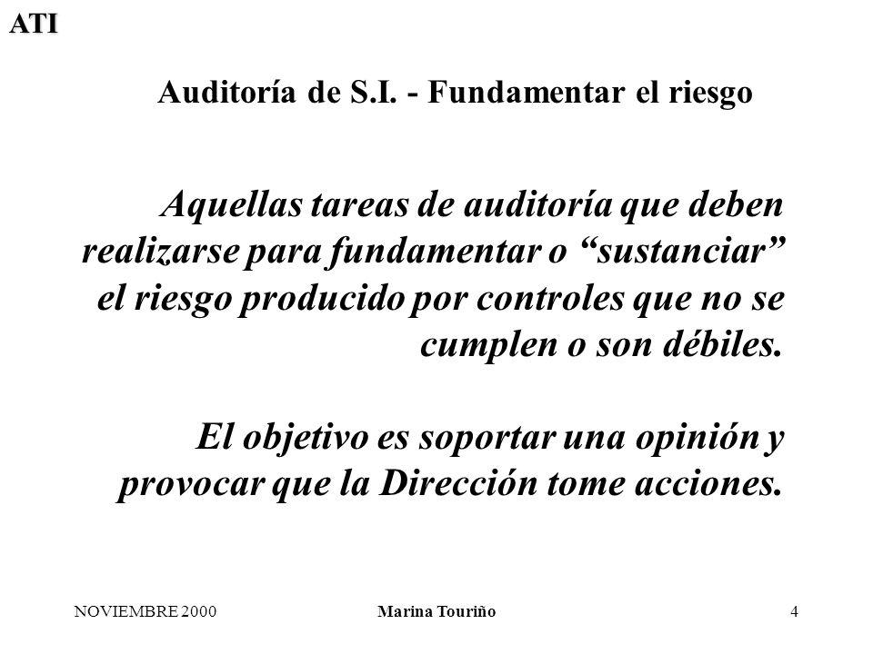 ATI NOVIEMBRE 2000Marina Touriño5 RIESGOS DE LOS S.I.