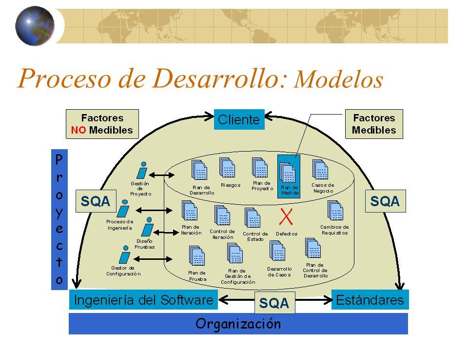 Proceso de Desarrollo: Modelos