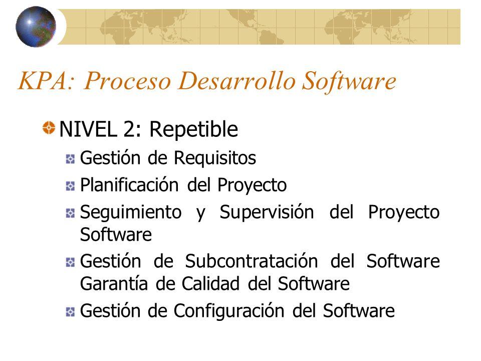 KPA: Proceso Desarrollo Software Nivel 3: Definido Enfoque del proceso de la organización Definición del proceso de organización Programa de formación Gestión de integración del software Ingeniería de productos software Coordinación entre grupos Revisiones periódicas