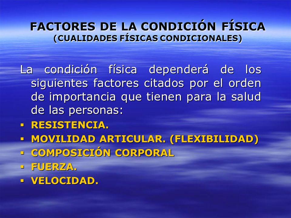 4. LA CONDICIÓN FÍSICA Y LAS CUALIDADES FÍSICAS CONDICIONALES