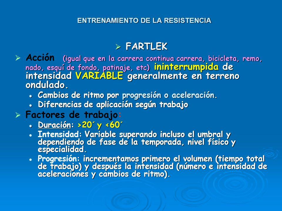 ENTRENAMIENTO DE LA RESISTENCIA CARRERA CONTINUA CARRERA CONTINUA (carrera, bicicleta, remo, nado, esquí de fondo, patinaje, etc) ininterrumpida de in