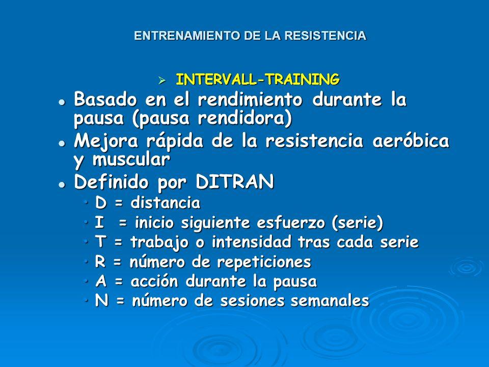 ENTRENAMIENTO DE LA RESISTENCIA MÉTODOS FRACCIONADOS MÉTODOS FRACCIONADOS Intervall-Training Intervall-Training Velocidad Resistencia Velocidad Resist