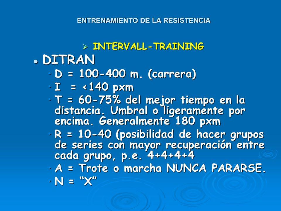 ENTRENAMIENTO DE LA RESISTENCIA INTERVALL-TRAINING INTERVALL-TRAINING Basado en el rendimiento durante la pausa (pausa rendidora) Basado en el rendimi