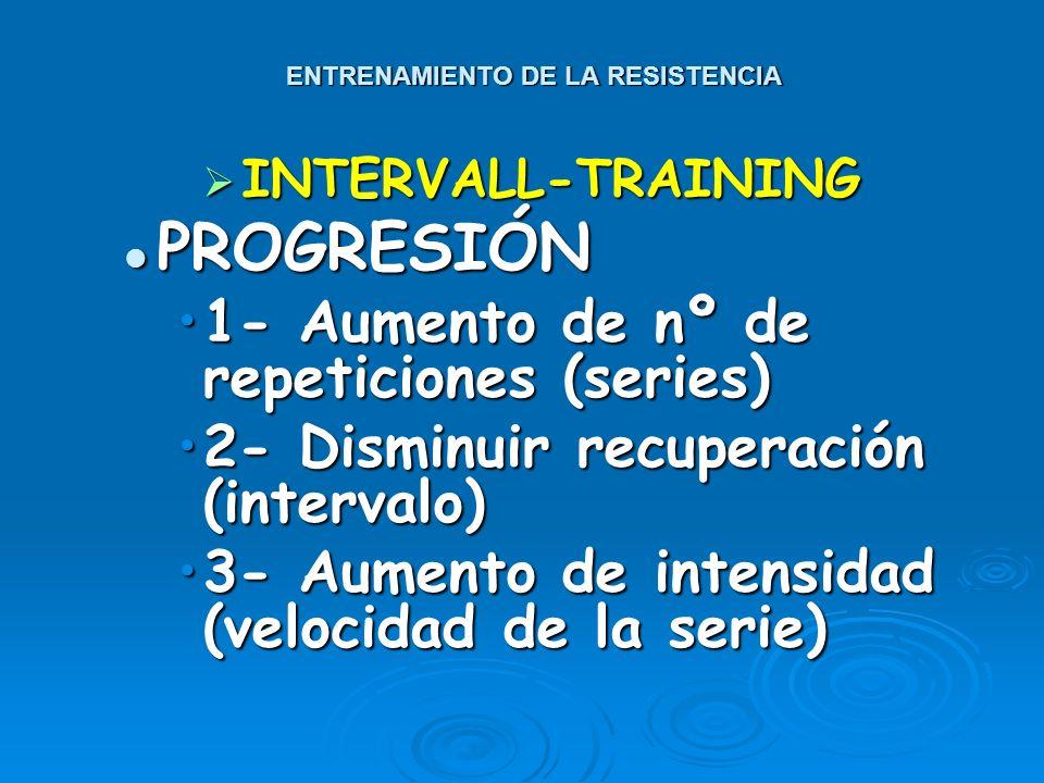 ENTRENAMIENTO DE LA RESISTENCIA INTERVALL-TRAINING INTERVALL-TRAINING DITRAN DITRAN D = 100-400 m. (carrera)D = 100-400 m. (carrera) I = <140 pxmI = <
