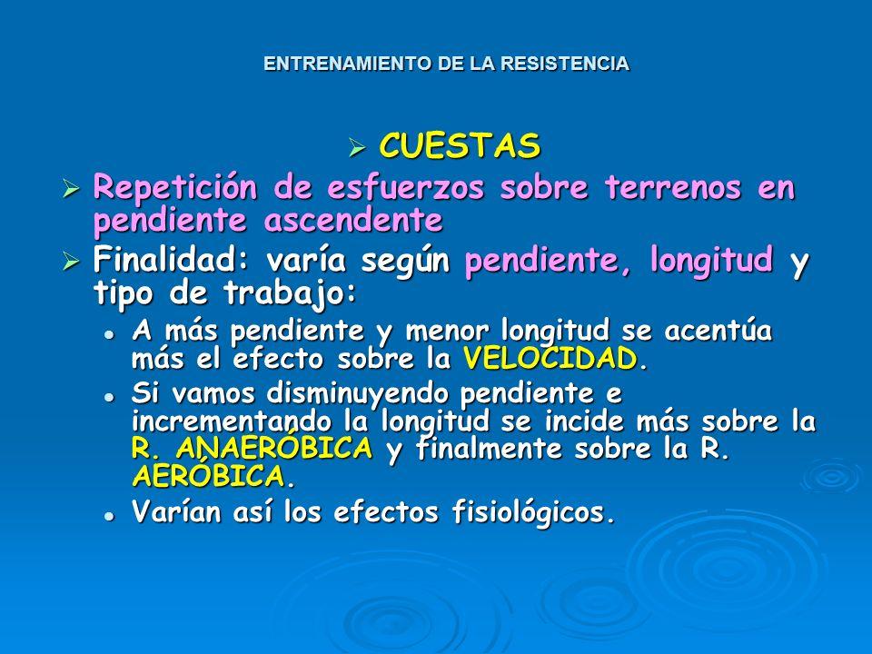 ENTRENAMIENTO DE LA RESISTENCIA INTERVALL-TRAINING INTERVALL-TRAINING PROGRESIÓN PROGRESIÓN 1- Aumento de nº de repeticiones (series)1- Aumento de nº