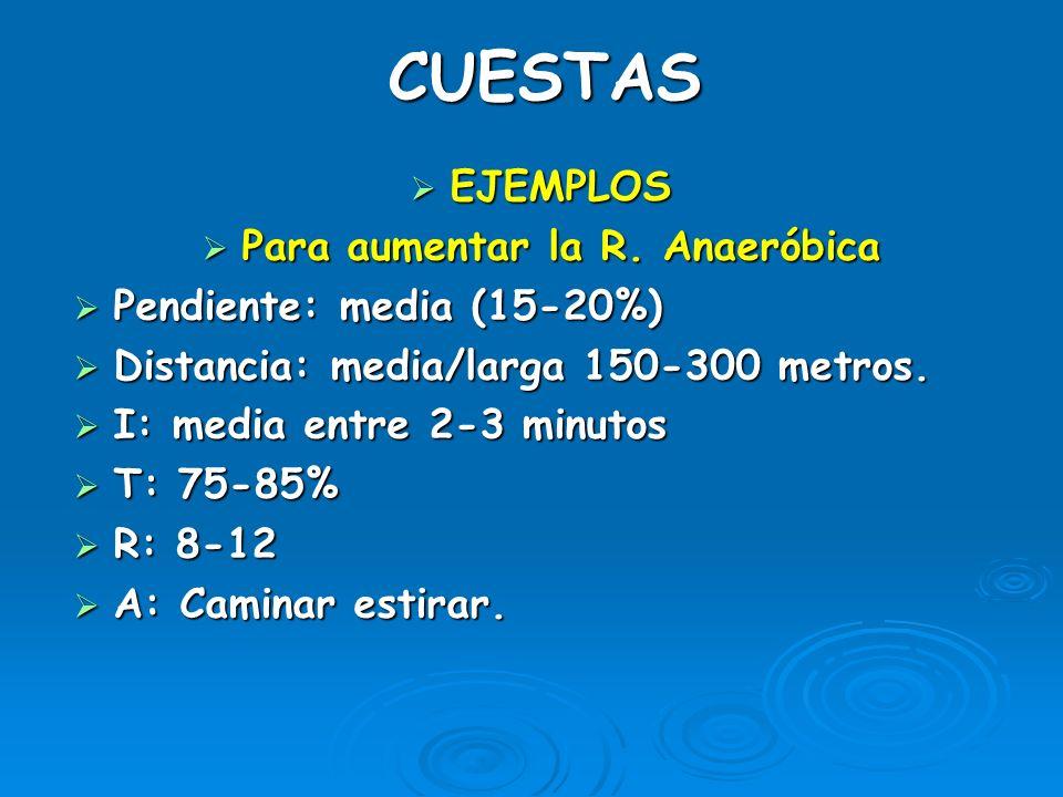 CUESTAS EJEMPLOS EJEMPLOS Para aumentar la velocidad Para aumentar la velocidad Pendiente: fuerte (30%) Pendiente: fuerte (30%) Distancia: corta 20-40
