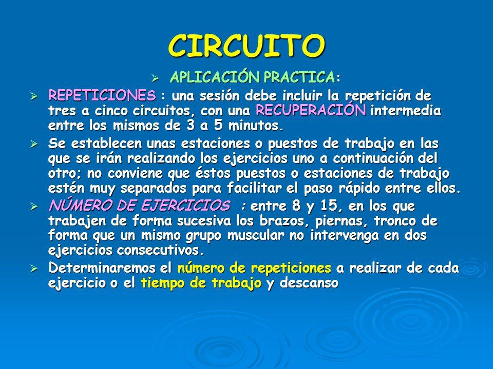 CIRCUITO MODALIDADES PRINCIPALES MODALIDADES PRINCIPALES A TIEMPO FIJO A TIEMPO FIJO Cada ejercicio del circuito se realiza durante un tiempo establec