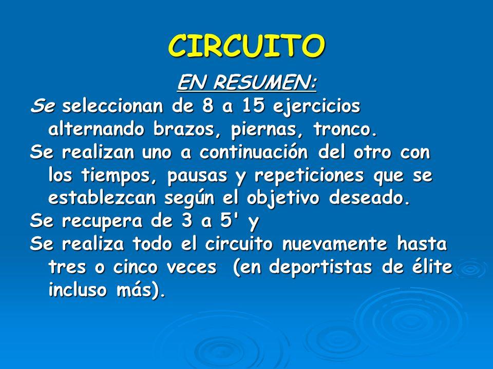 CIRCUITO APLICACIÓN PRACTICA: APLICACIÓN PRACTICA: REPETICIONES : una sesión debe incluir la repetición de tres a cinco circuitos, con una RECUPERACIÓ