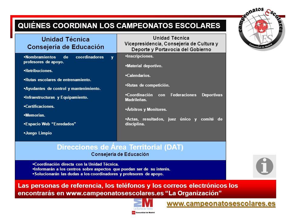 www.campeonatosescolares.es