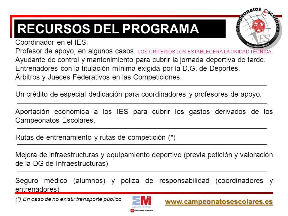 www.campeonatosescolares.es Certificado médico.No obligatorio.