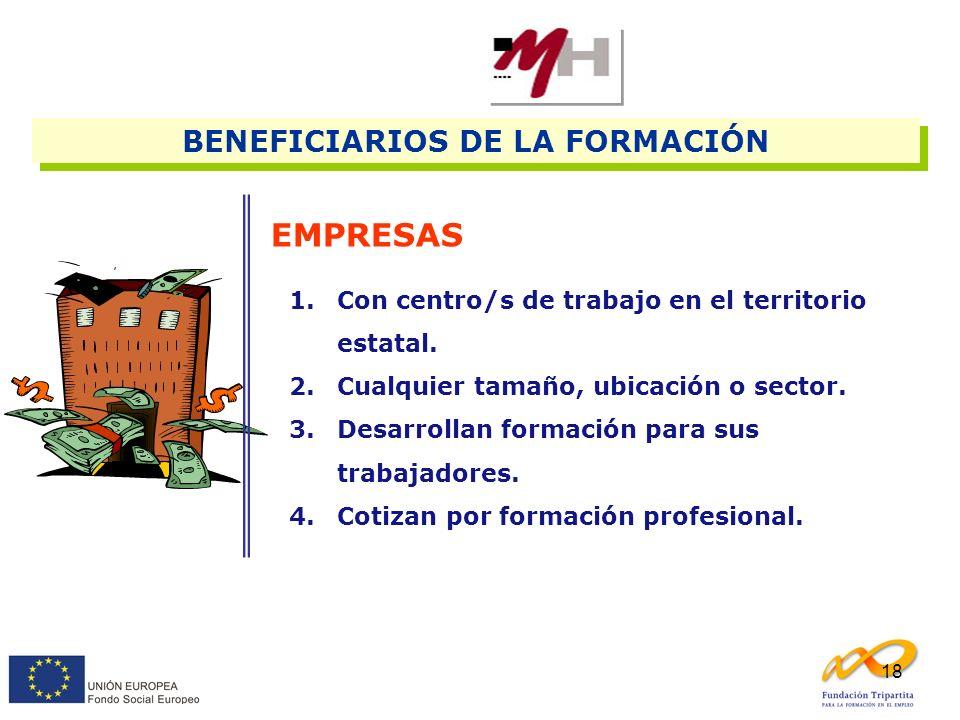 18 EMPRESAS 1.Con centro/s de trabajo en el territorio estatal. 2.Cualquier tamaño, ubicación o sector. 3.Desarrollan formación para sus trabajadores.