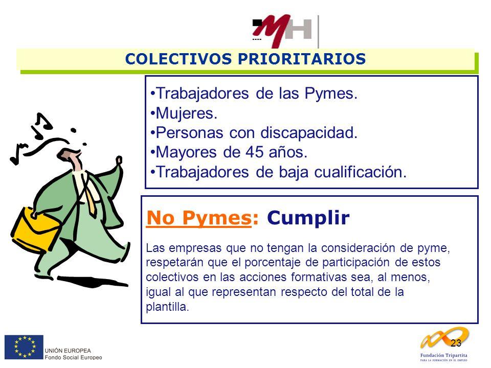 23 COLECTIVOS PRIORITARIOS Trabajadores de las Pymes. Mujeres. Personas con discapacidad. Mayores de 45 años. Trabajadores de baja cualificación. No P