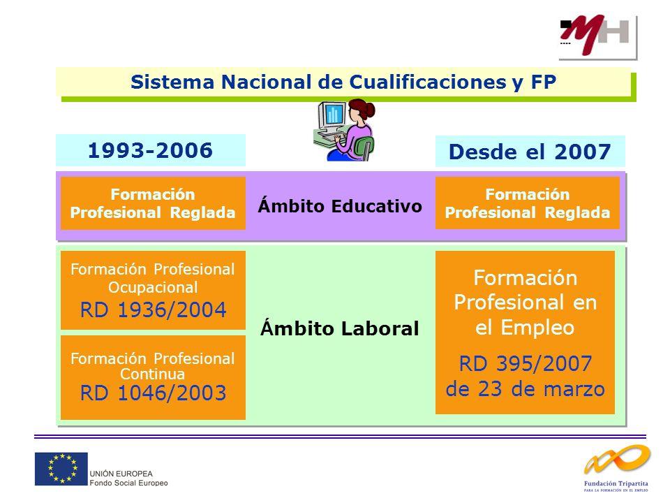 Sistema Nacional de Cualificaciones y FP Formación Profesional Reglada Formación Profesional Ocupacional RD 1936/2004 Formación Profesional Continua R