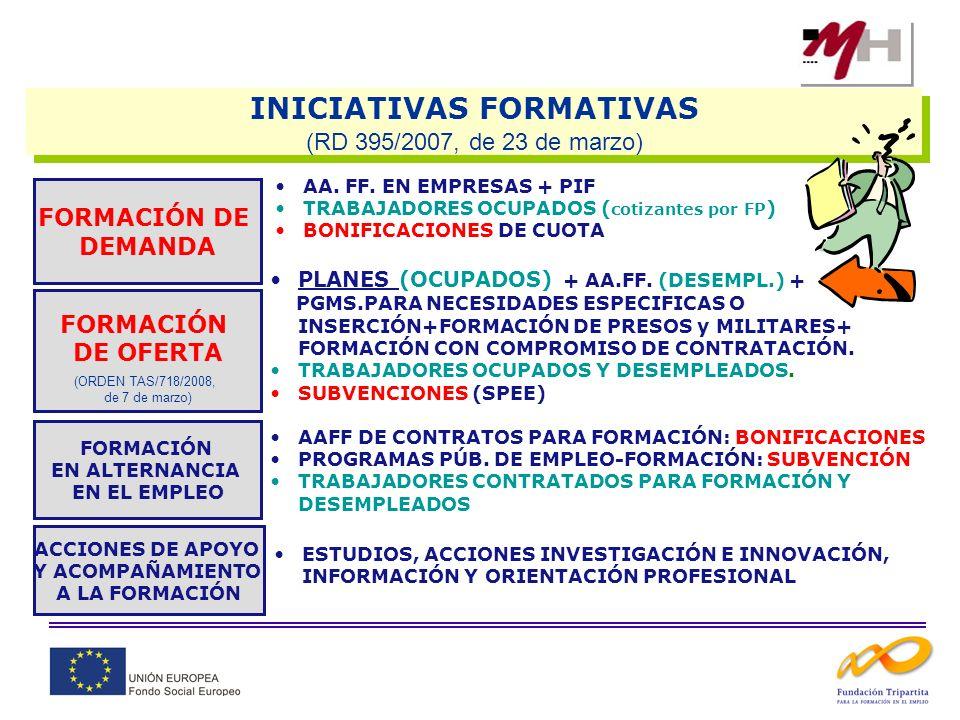 PLANES DIRIGIDOS PRIORITARIAMENTE A TRABAJADORES OCUPADOS (ORDEN TAS/718/2008, de 7 de marzo) PLANES DIRIGIDOS PRIORITARIAMENTE A TRABAJADORES OCUPADOS (ORDEN TAS/718/2008, de 7 de marzo) FINANCIACIÓN: A TRAVES DE SUBVENCIONES EN REGIMEN DE CONCURRENCIA COMPETIVA TRABAJADORES DESTINATORIOS: OCUPADOS: - COTIZANTES Y NO COTIZANTES POR FP - DEL RG Y DE LOS REGIMENES ESPECIALES DE LA SS - FUNCIONARIOS (SÓLO EN INTERSEC.