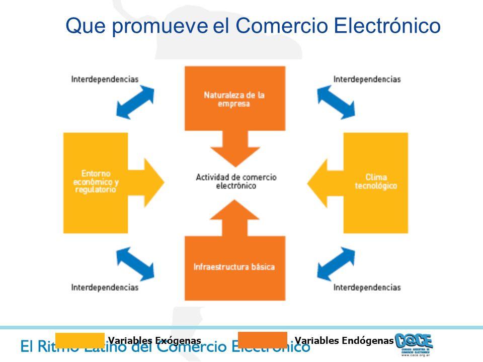 Que promueve el Comercio Electrónico Variables ExógenasVariables Endógenas