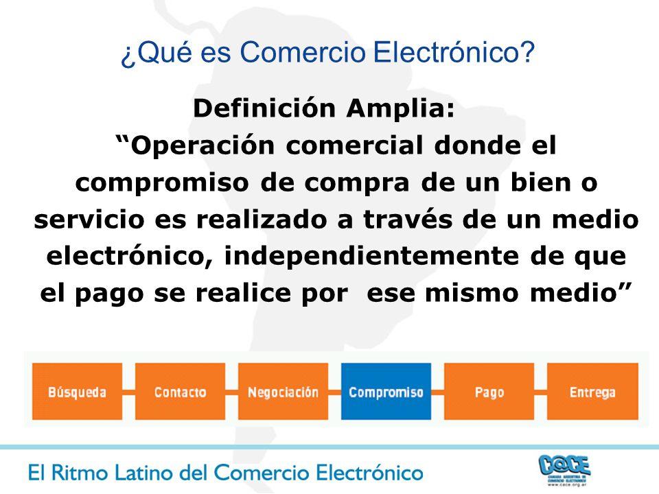Definición Amplia: Operación comercial donde el compromiso de compra de un bien o servicio es realizado a través de un medio electrónico, independient