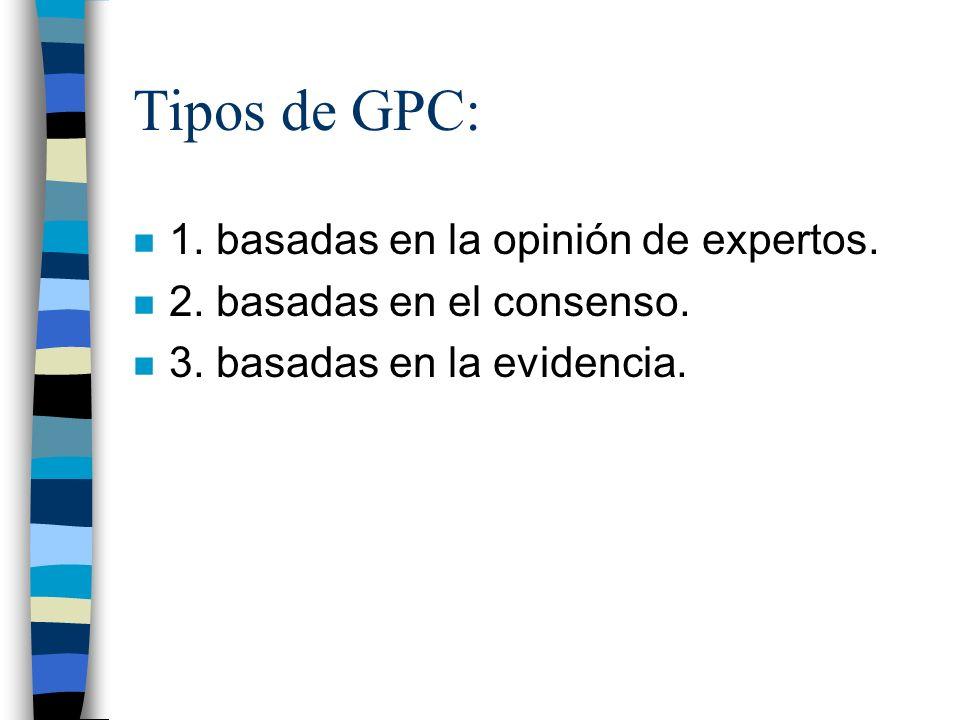Tipos de GPC: n 1. basadas en la opinión de expertos. n 2. basadas en el consenso. n 3. basadas en la evidencia.