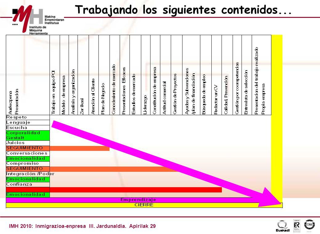 IMH 2010: Inmigrazioa-enpresa III. Jardunaldia. Apirilak 29 Trabajando los siguientes contenidos...