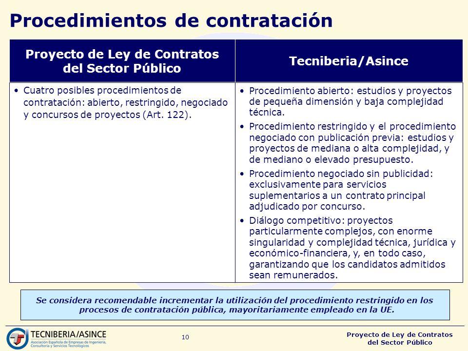 Proyecto de Ley de Contratos del Sector Público 10 Procedimientos de contratación Se considera recomendable incrementar la utilización del procedimiento restringido en los procesos de contratación pública, mayoritariamente empleado en la UE.