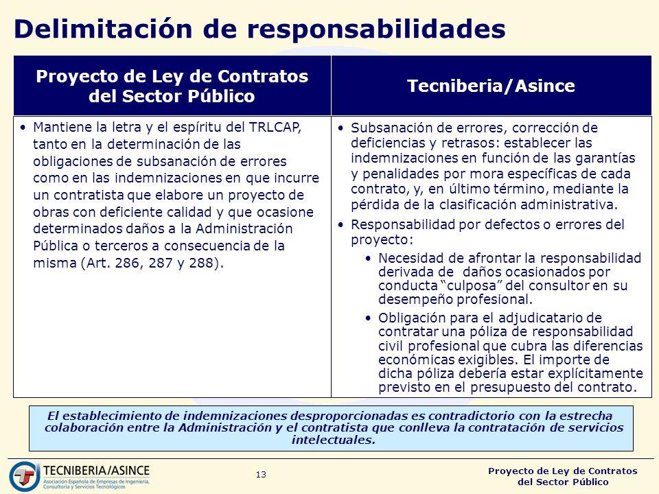 Proyecto de Ley de Contratos del Sector Público 13 Delimitación de responsabilidades El establecimiento de indemnizaciones desproporcionadas es contradictorio con la estrecha colaboración entre la Administración y el contratista que conlleva la contratación de servicios intelectuales.