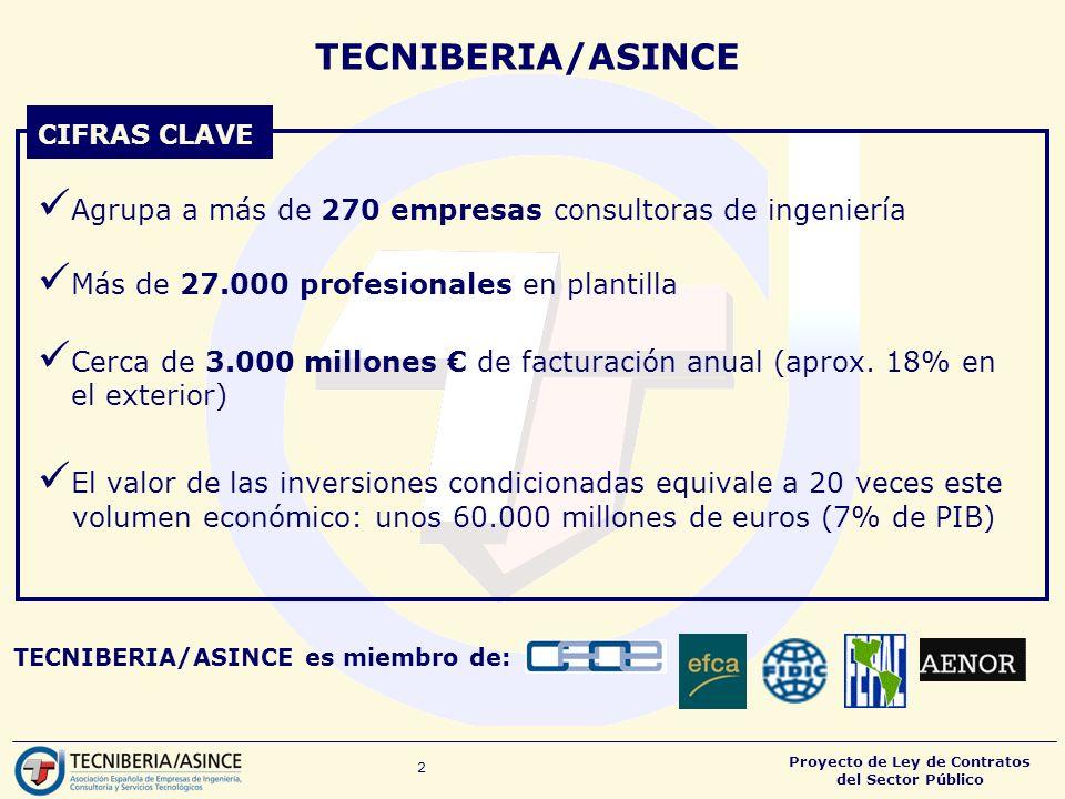 Proyecto de Ley de Contratos del Sector Público 2 Agrupa a más de 270 empresas consultoras de ingeniería Más de 27.000 profesionales en plantilla Cerca de 3.000 millones de facturación anual (aprox.