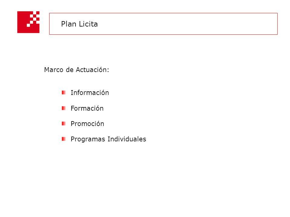 Marco de Actuación: Información Formación Promoción Programas Individuales Plan Licita