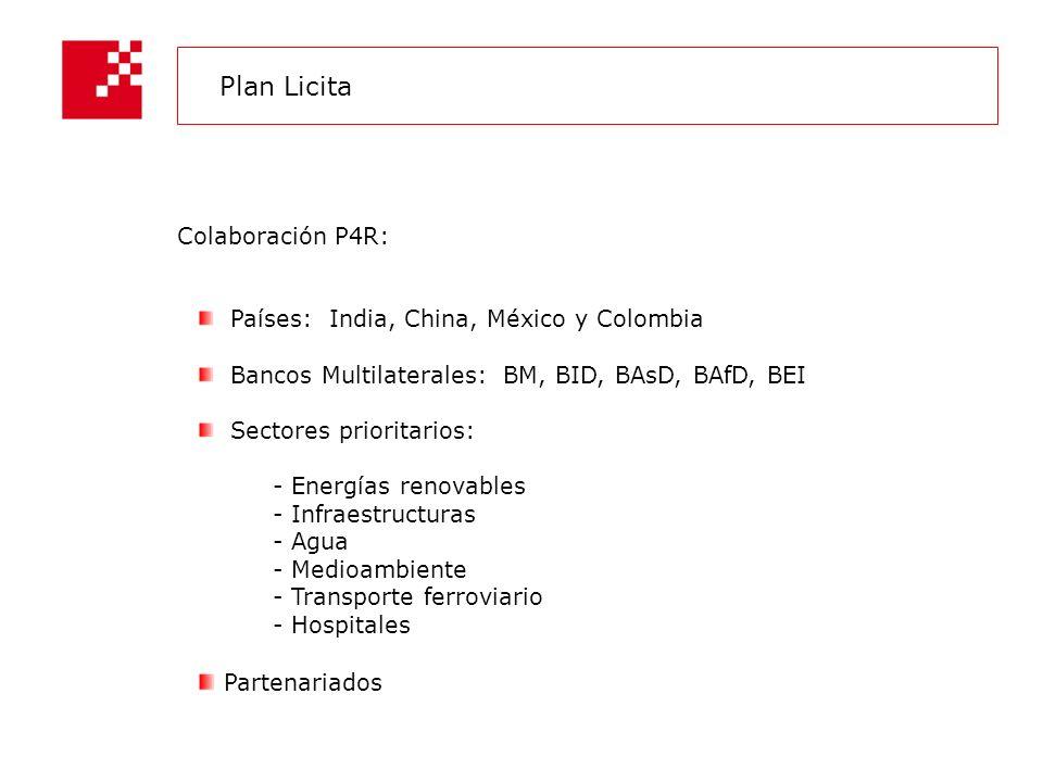 Colaboración P4R: Países: India, China, México y Colombia Bancos Multilaterales: BM, BID, BAsD, BAfD, BEI Sectores prioritarios: - Energías renovables - Infraestructuras - Agua - Medioambiente - Transporte ferroviario - Hospitales Partenariados Plan Licita