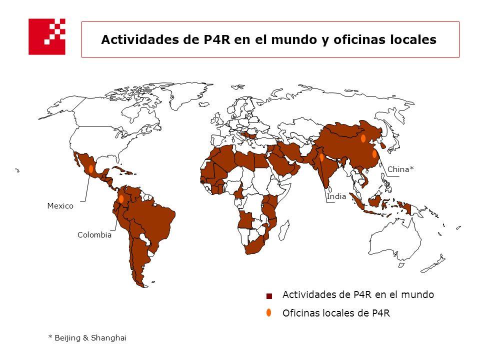 Actividades de P4R en el mundo Actividades de P4R en el mundo y oficinas locales Oficinas locales de P4R Colombia Mexico India China* * Beijing & Shanghai