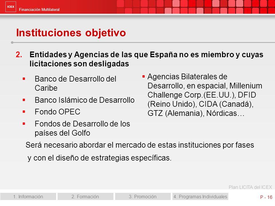 Financiación Multilateral Plan LICITA del ICEX 1. Información2. Formación3. Promoción4. Programas Individuales P - 16 Banco de Desarrollo del Caribe B