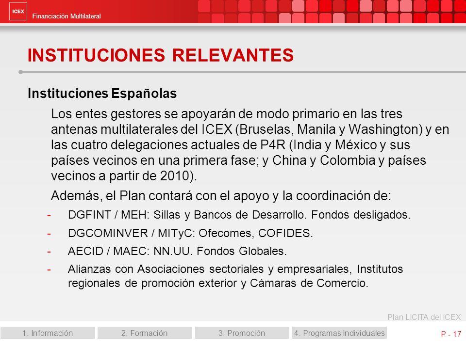 Financiación Multilateral Plan LICITA del ICEX 1. Información2. Formación3. Promoción4. Programas Individuales P - 17 INSTITUCIONES RELEVANTES Institu
