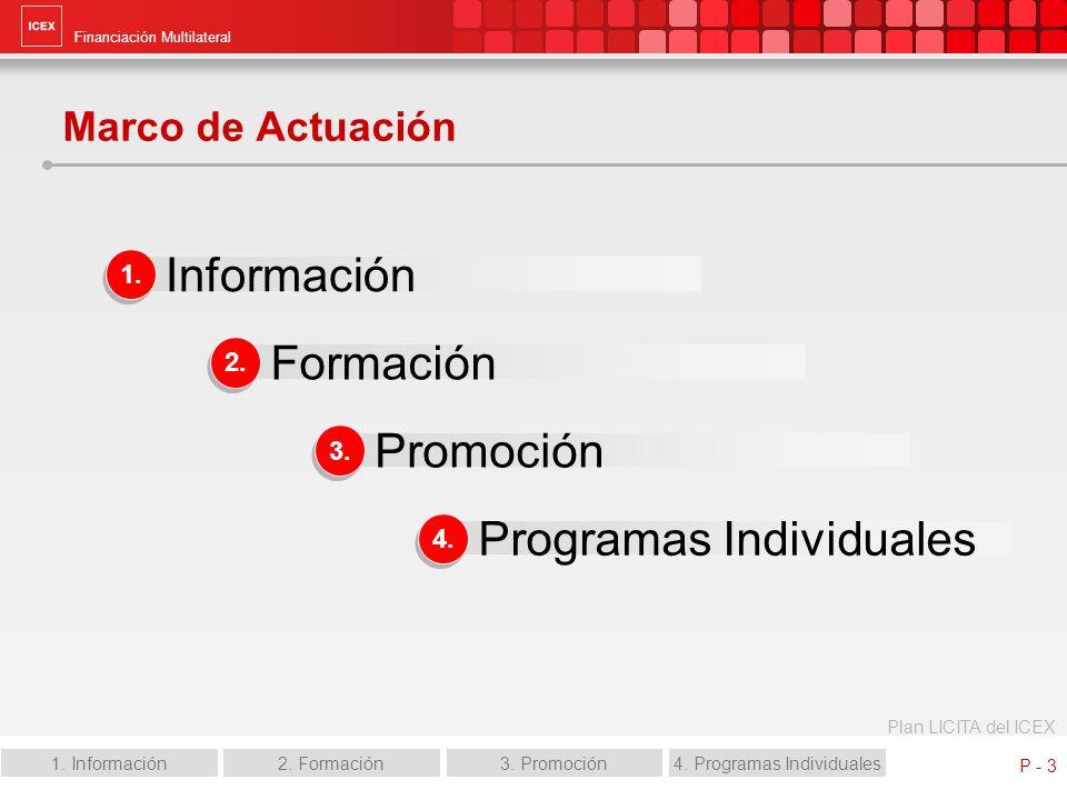Financiación Multilateral Plan LICITA del ICEX 1. Información2. Formación3. Promoción4. Programas Individuales P - 3 Marco de Actuación Información 1.