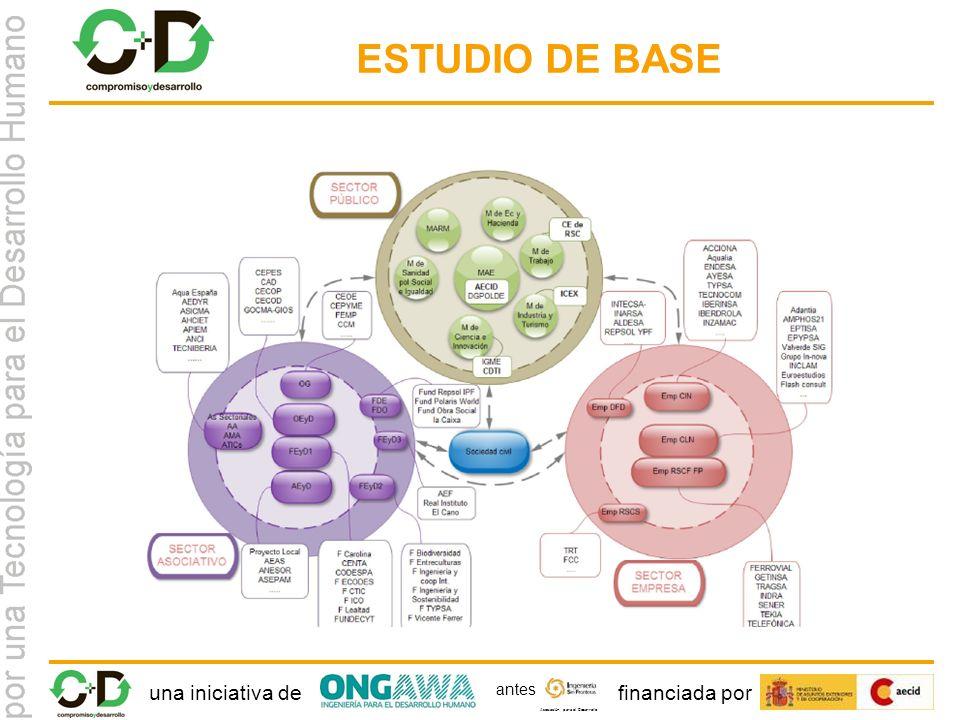 una iniciativa definanciada por Asociación para el Desarrollo antes ESTUDIO DE BASE