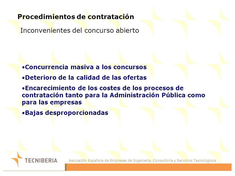 Asociación Española de Empresas de Ingeniería, Consultoría y Servicios Tecnológicos Concurrencia masiva a los concursos Deterioro de la calidad de las