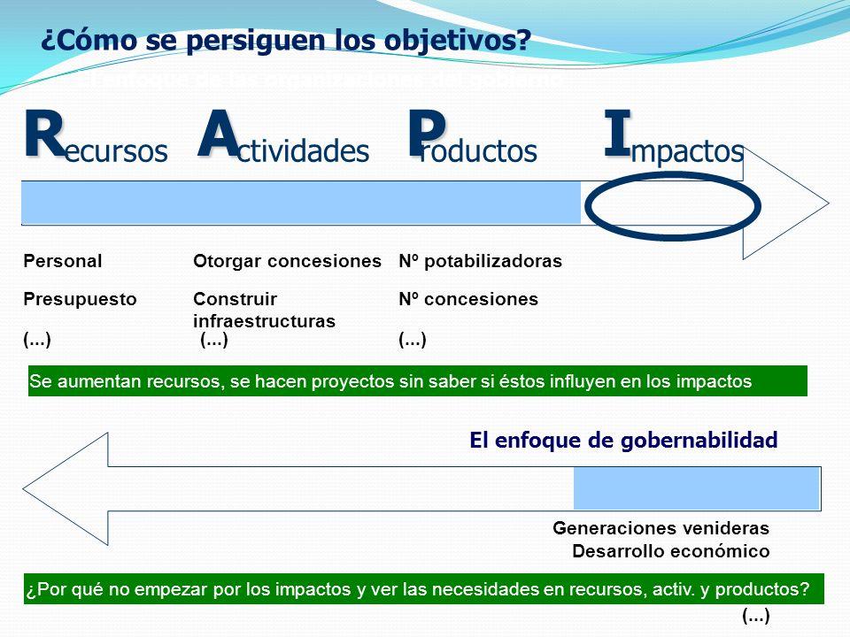 october 2008 GESTIÓN INTEGRAL DE LA CALIDAD DEL MEDIO FLUVIAL 1.- VISIÓN GLOBAL 2.- DATOS 3.- DIAGNOSIS 4.- REFLEXIONES 5.- PROPUESTAS 6.- CONCLUSIONES
